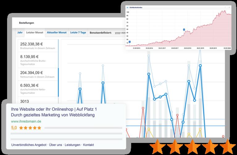 Mobil Onlinemarketing Grafik