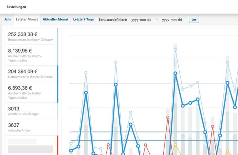 Onlinemarketing Grafik